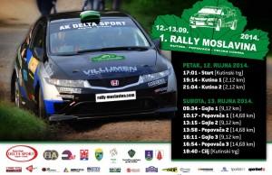Rally Moslavina